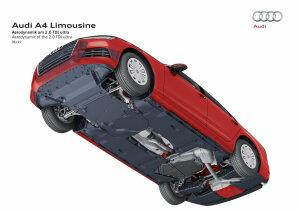 Ultra modelin Aerodinamiği