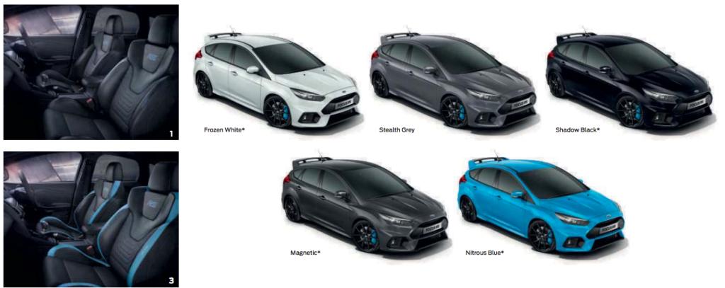 Focus RS Renk Seçenekleri